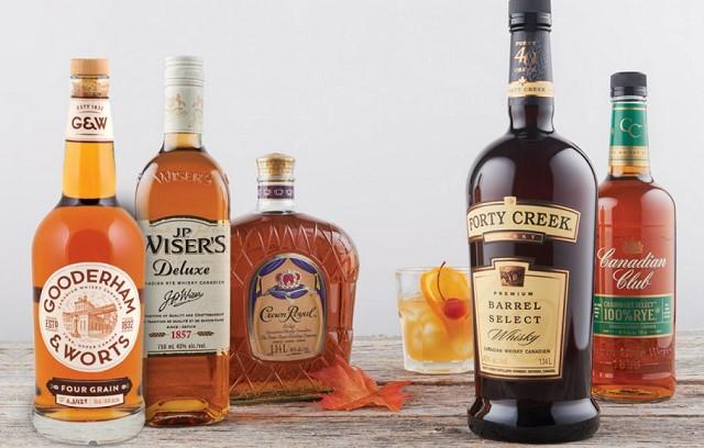 Những yếu tố quan trọng làm nên một ly Whisky thơm ngon đầy cám dỗ
